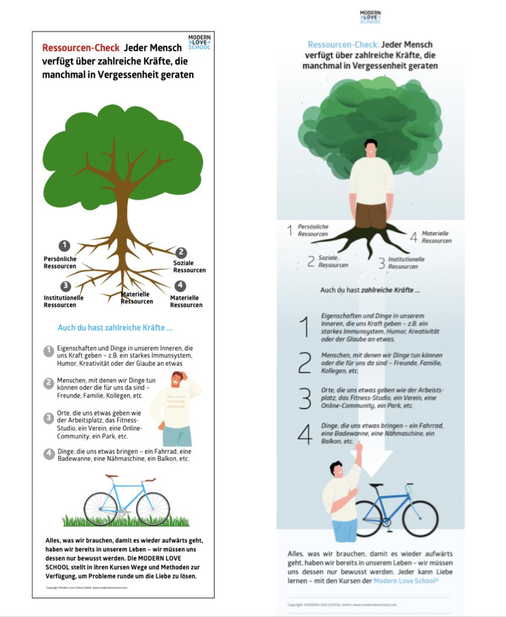 online lernen mit infografiken